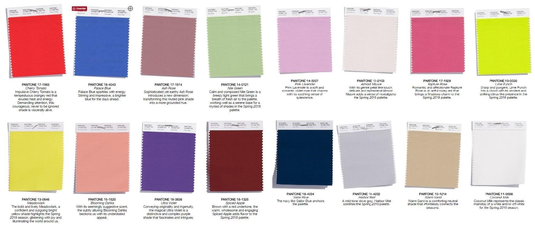 Muebles de ba o los colores de 2018 tbp - Colores para paredes 2017 ...